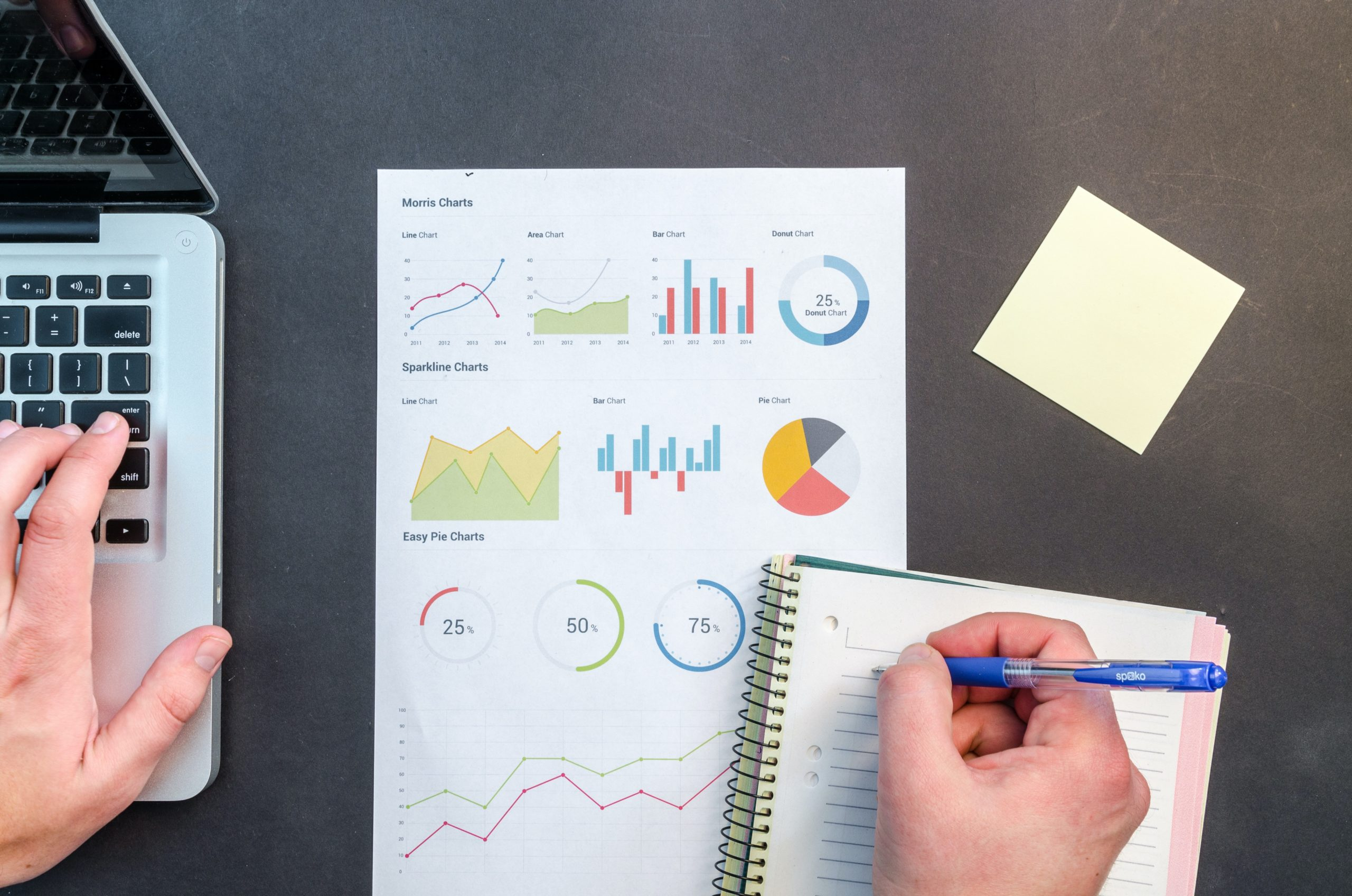 Comment choisir sa marketplace B2B